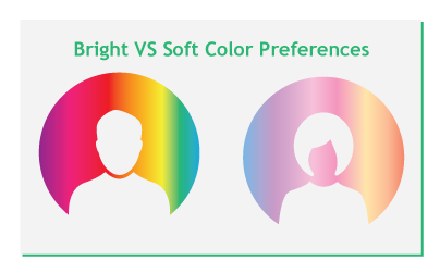 Color preferences by gender - bright vs soft